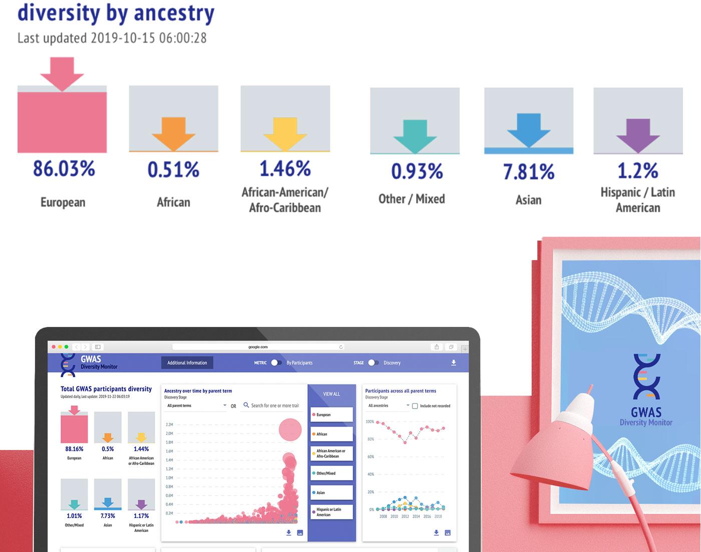 Basic Diversity infographic