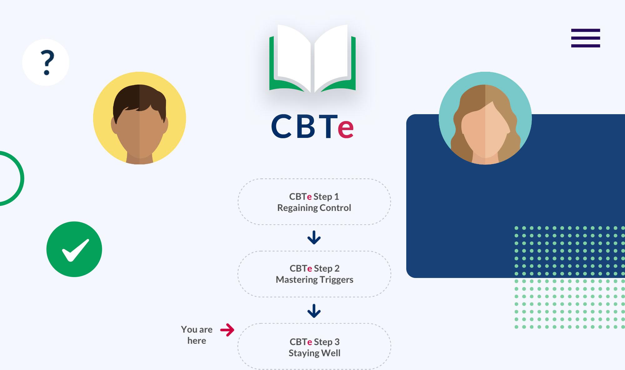 CBTe Steps