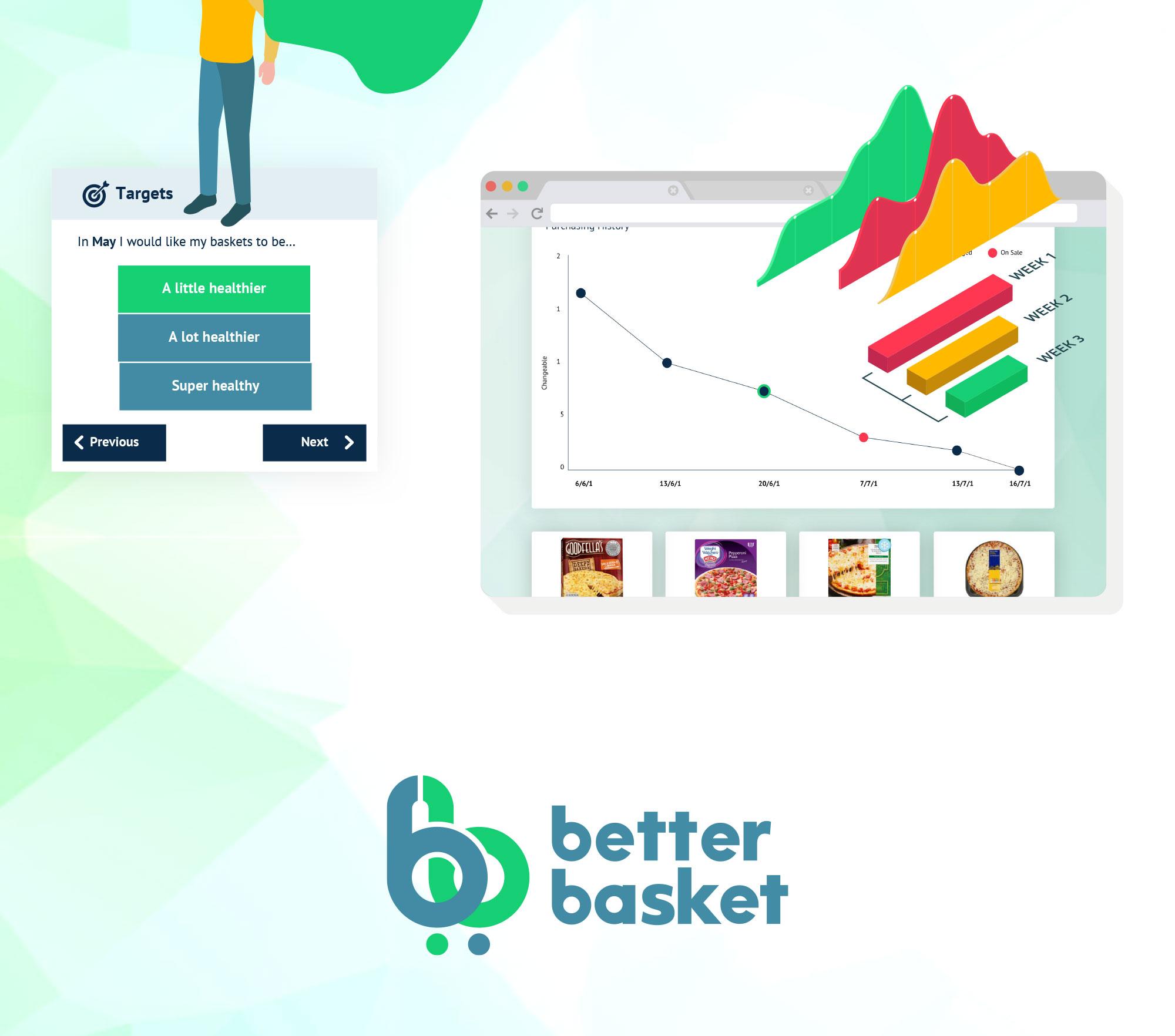 Better Basket Targets