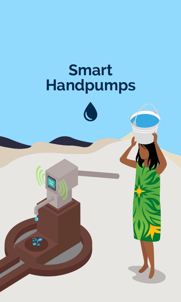 Smart Handpumps
